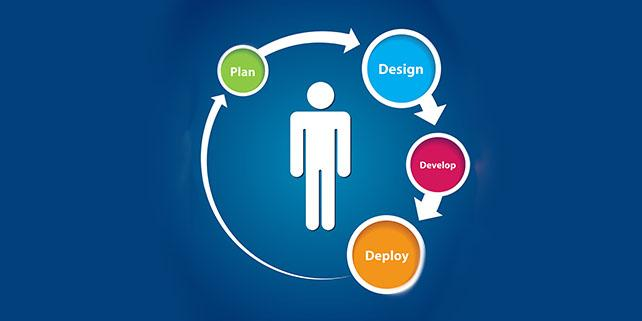 UX Design based upon user research
